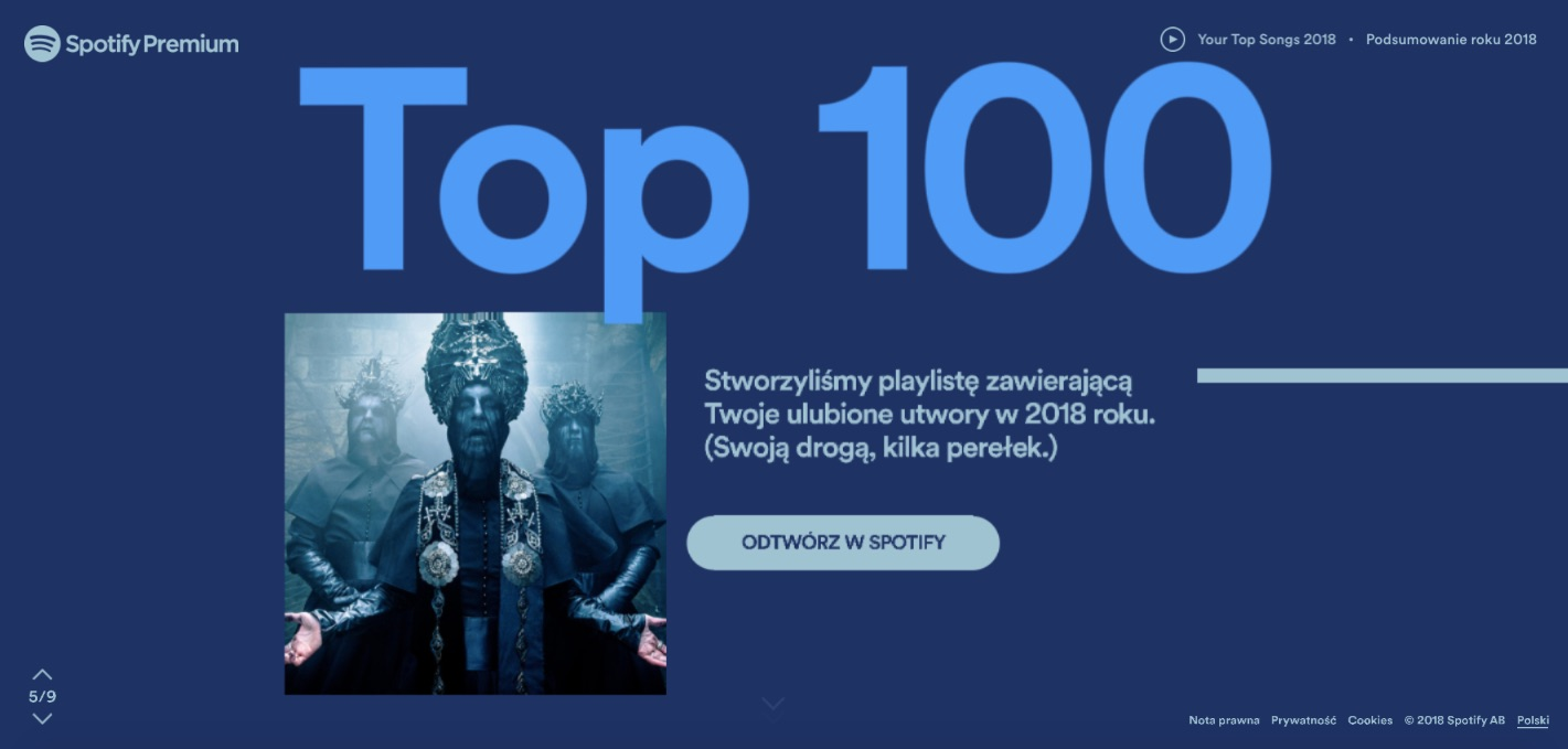 Lista top 100 spotify